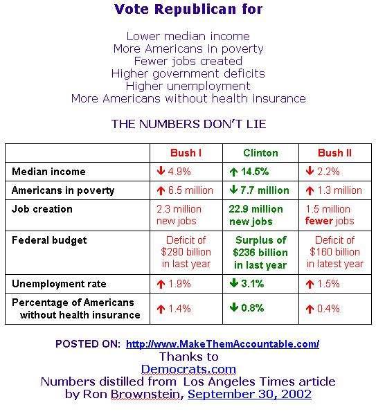 Republicans Vs. Demo...