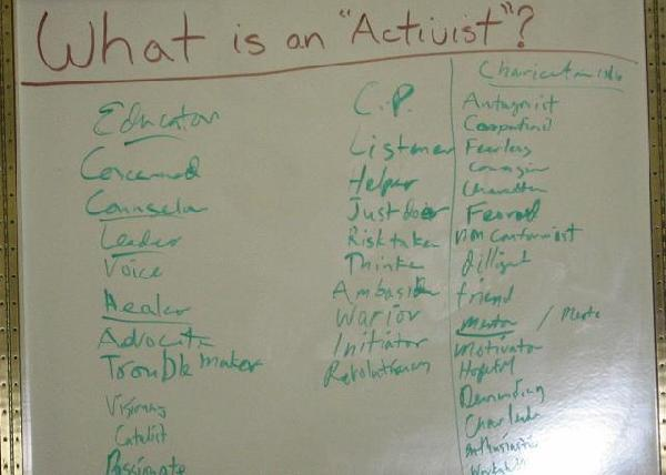 What Makes an Activi...