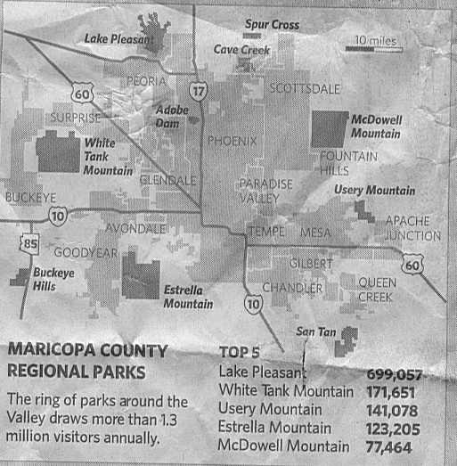 Maricopa County Park...