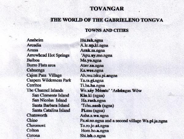 Tongva placenames (m...