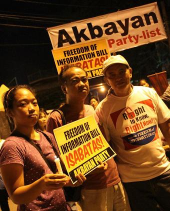 Akbayan Party-list...