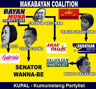 Bayan Muna - Makabay...
