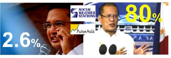 Philippines: Nationa...