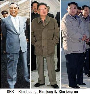 North Korea's Politi...