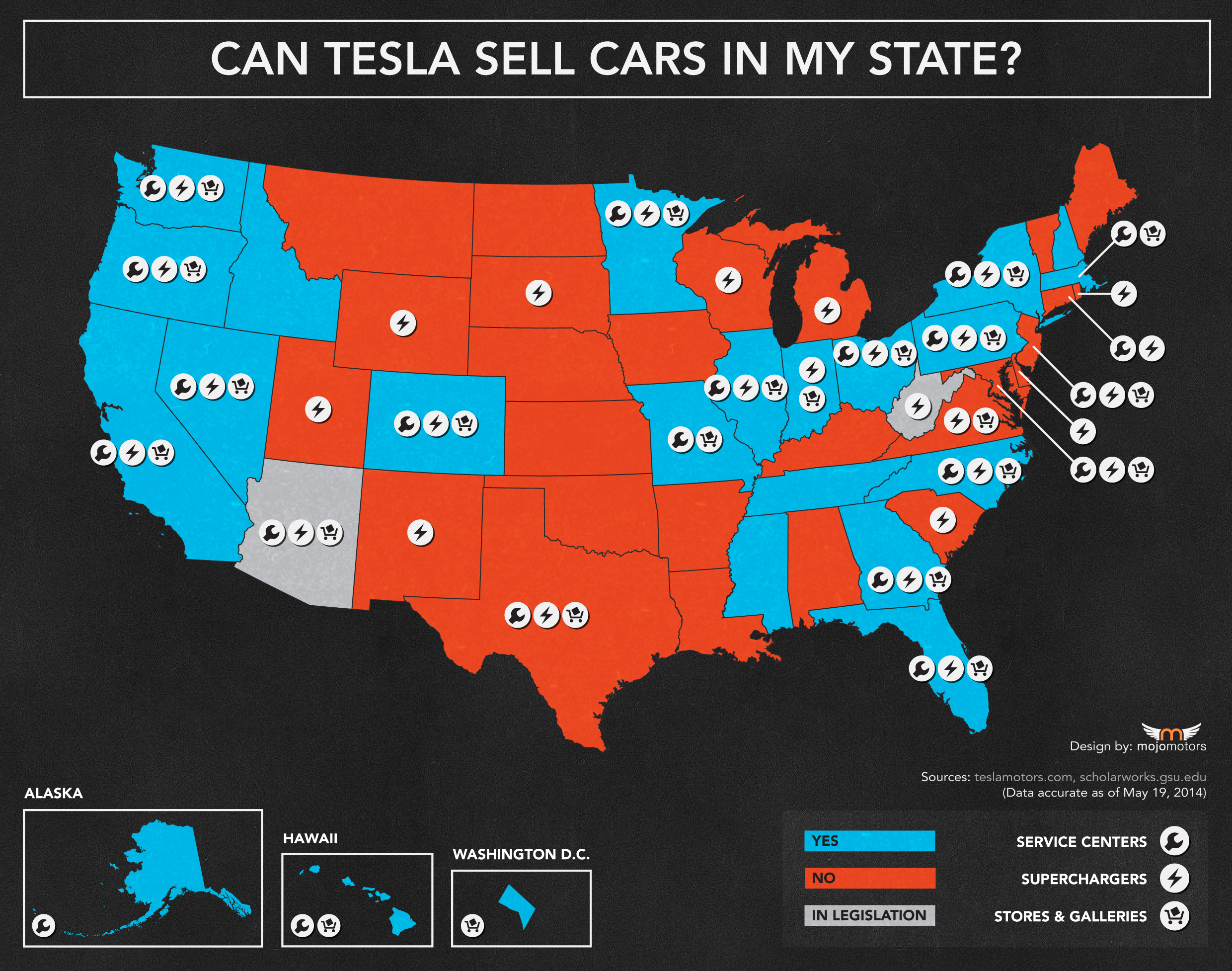Petropawns In Certain States Ban Sale Of Tesla Cars : LA IMC